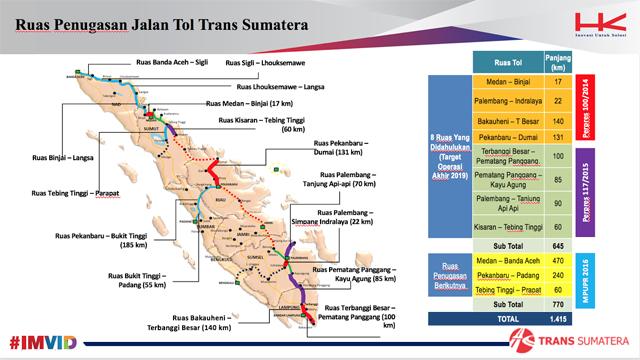 Cepatnya Pembangunan Tol Trans Sumatera