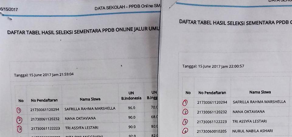 Penerimaan Siswa Baru Online di Banten Belum Efektif