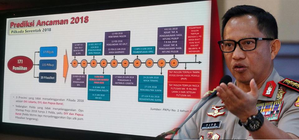 Tahun 2018, Polri Waspadai Pilkada, Kejahatan Siber, dan Asian Games