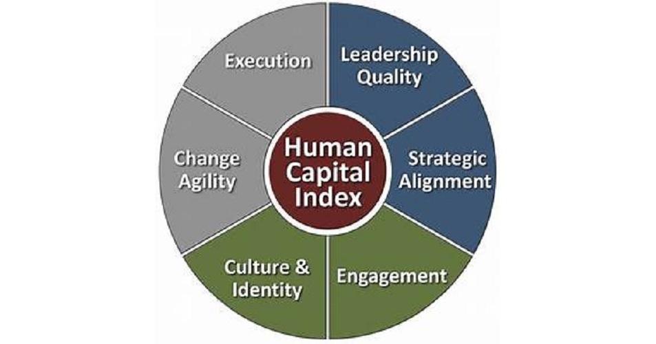 Human Capital Index RI Masih Tertinggal di ASEAN