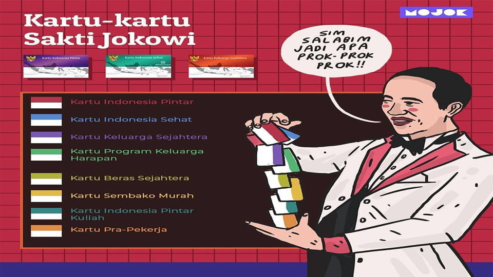 "Tiga Kartu ""Kuburan"" Jokowi"