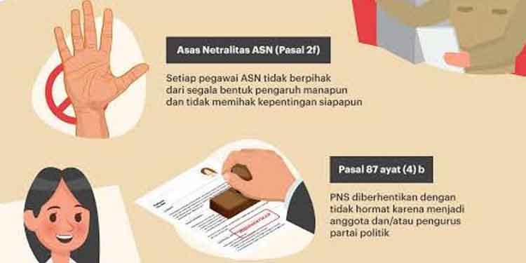 991 Aparatur Sipil Negara Langgar Aturan Netralitas, Ini Sanksi-nya