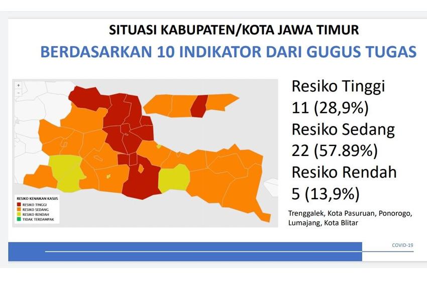 Sebelas Daerah di Jatim Masih Merah