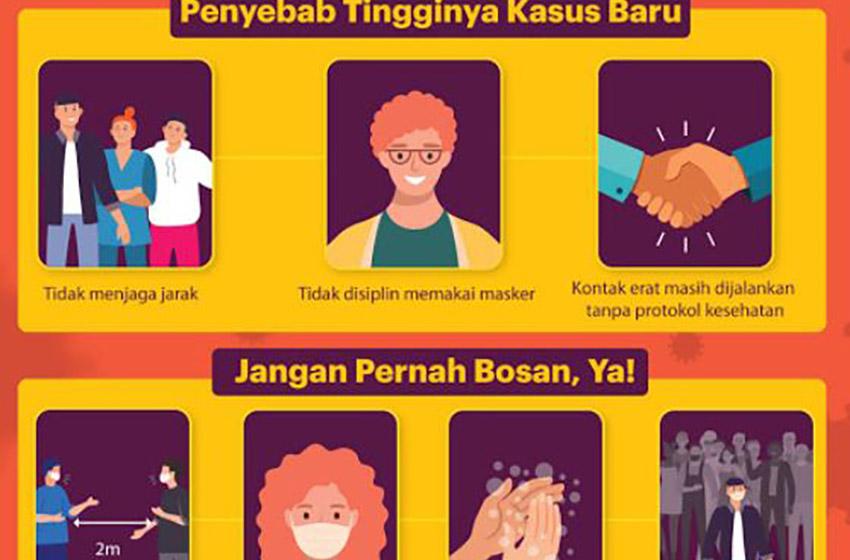 Ilustrasi–sumber indonesiabaik.id