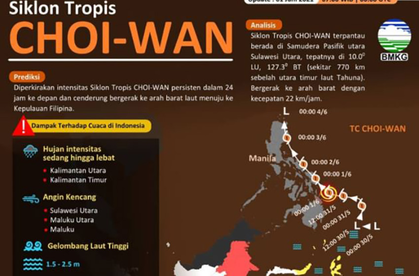 Wilayah Jatim tak Terdampak Siklon Tropis Choi Wan