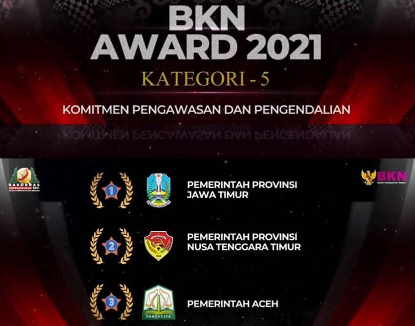 Pemprov Jatim Borong Dua Penghargaan BKN Award 2021